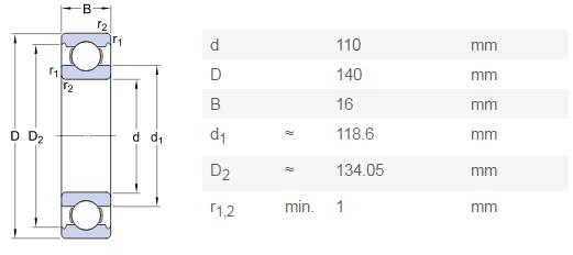 calculo quantidade de graxa de rolamentos