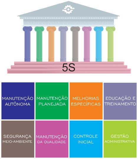 pilares-tpm-total-predictive-maintenance